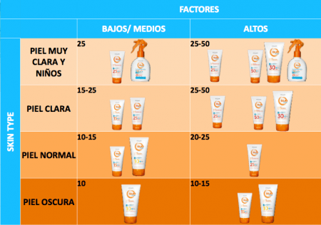protectores-solares-oriflame
