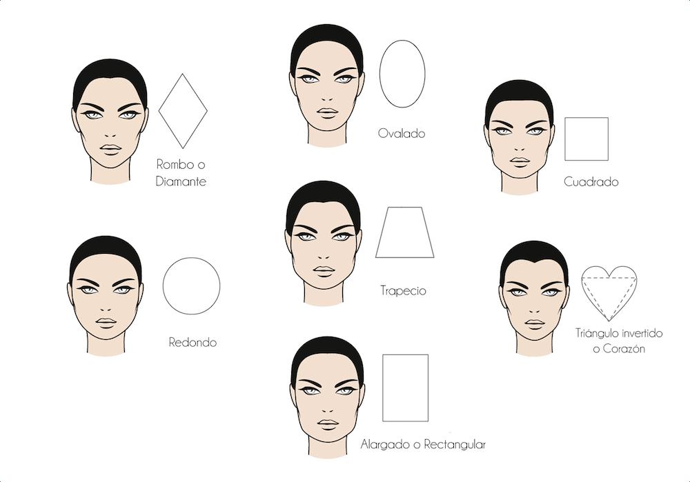 pendientes segun tipo de rostro